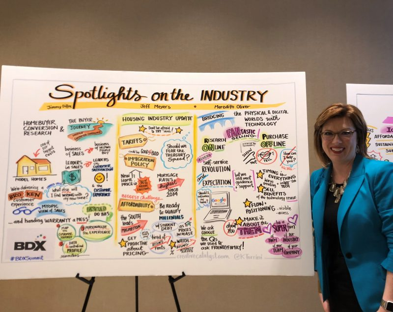 Meredith's Talk Illustrated at DCX